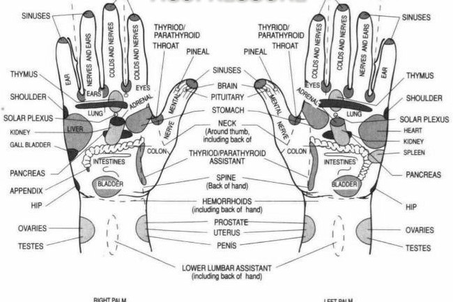 The Health Benefits Of Hand Acupressure