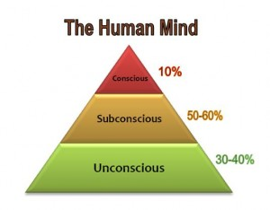 the-conscious-subconscious-and-unconscious-mind-how-does-it-all-work
