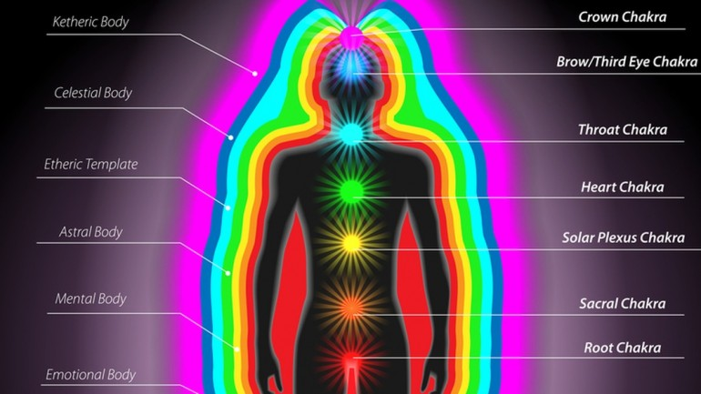Learn to See the Human Aura in 5 Minutes
