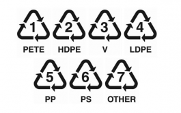 Do You Know What the Numbers, or Recycling Symbols Mean at the Bottom of Plastic Bottles