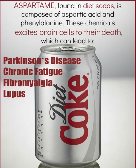 Parkinson's Disease caused by aspartame Google Search