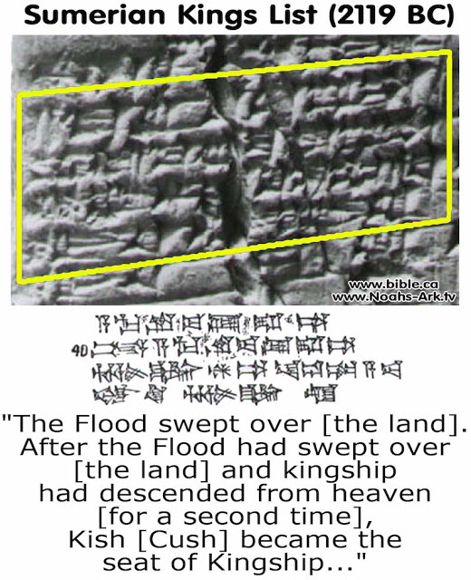 Sumerian King List