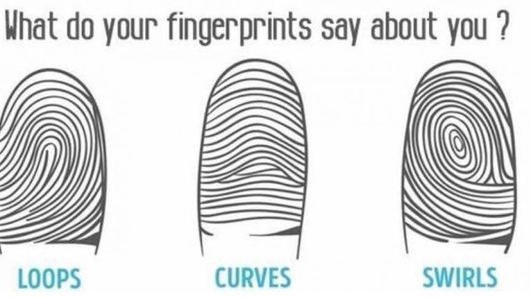 Find Out What Your Fingerprint Reveals About Your Personality