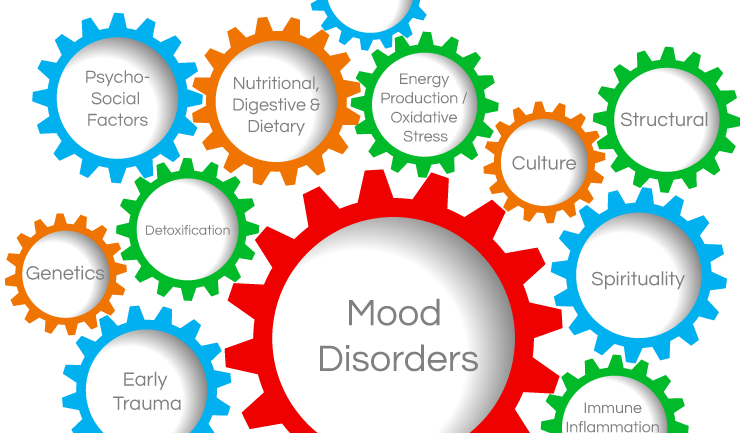 Are Mood Disorders the Price We Pay for High Intelligence and Creativity?