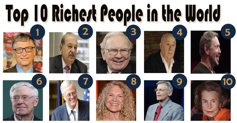 Rich Of The World