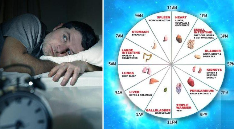 DO YOU WAKE UP AT THE SAME TIME EVERY NIGHT? HERE'S WHY ACCORDING TO TRADITIONAL CHINESE MEDICINE