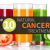 Ten Natural Cancer Treatments Proven To Fight Cancer