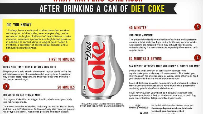 How A Can Of DIET Coke Makes Your Body Store Fat, Rots Teeth And Affects You In The Same Way As Cocaine Within ONE HOUR