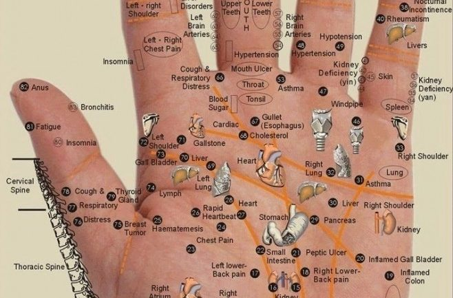 It's All In The Palm Of Your Hand: Push These Points To Eliminate Your Pain