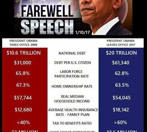 "Goodbye, Obama, You ""Sleeper Cell"" Traitor and Enemy of America"