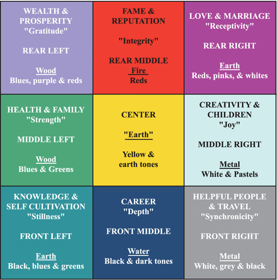 feng shui color principles for balancing energy in your