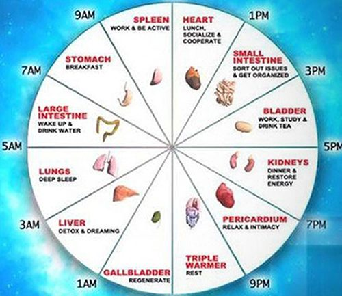 Waking Up At The Same Time Every Night? Traditional Chinese Medicine Explains What It Means And How To Fix It