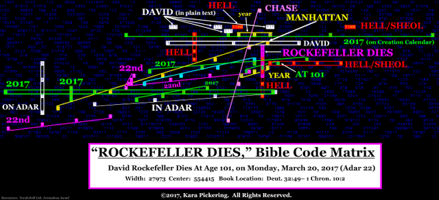 Shocking Bible Code Matrix Contains The Exact Day and Year That David Rockefeller Would Die