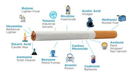 10 DEADLY Chemicals Cigarette Manufacturers Don't Want You To Know About