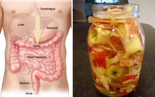 Only 1 Cup Of This Can Empty Your Bowel In Just 30 Minutes