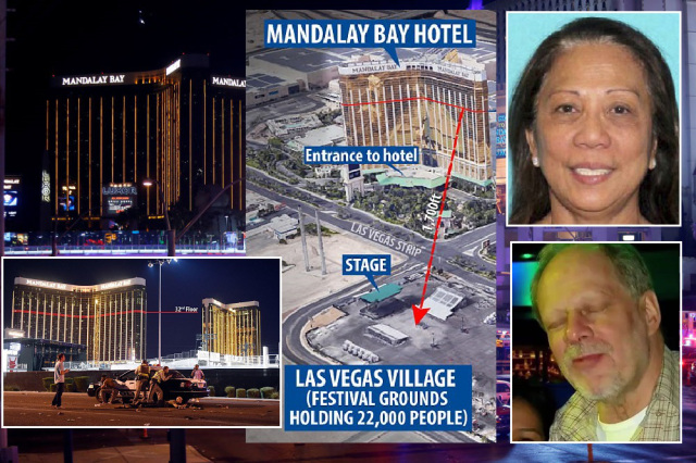 Mandalay Bay Shooting