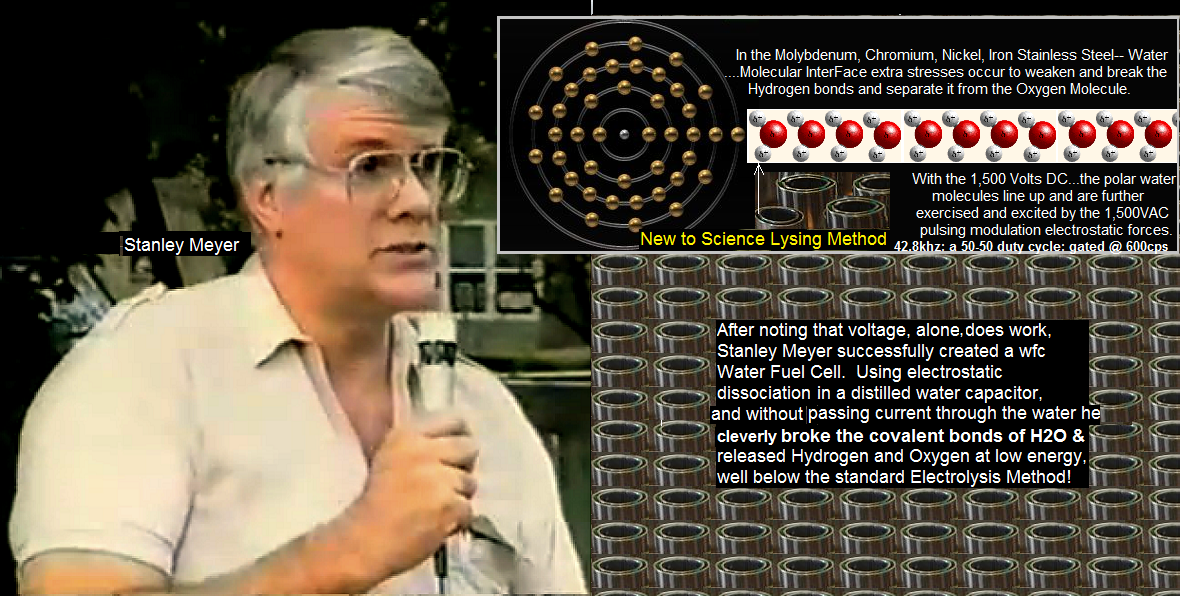 Inventor of 'Water-Powered Car' Died Screaming 'They Poisoned Me'