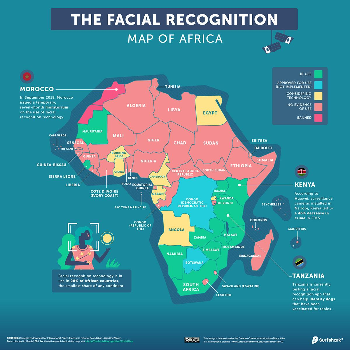 Facial-Recognition-Africa-Map