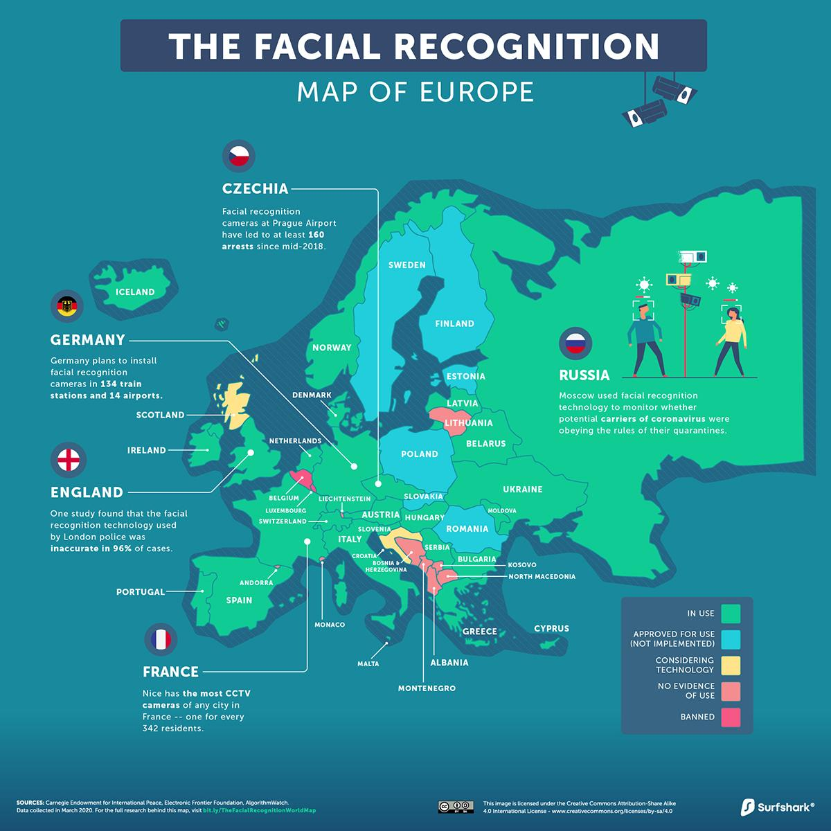 Facial-Recognition-Europe-Map