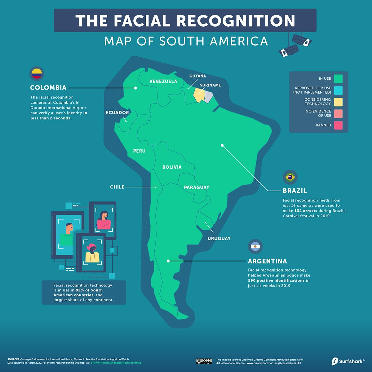 Facial-Recognition-South-America-Map